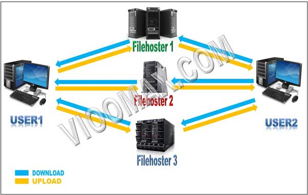 Mendownload dari Filehoster